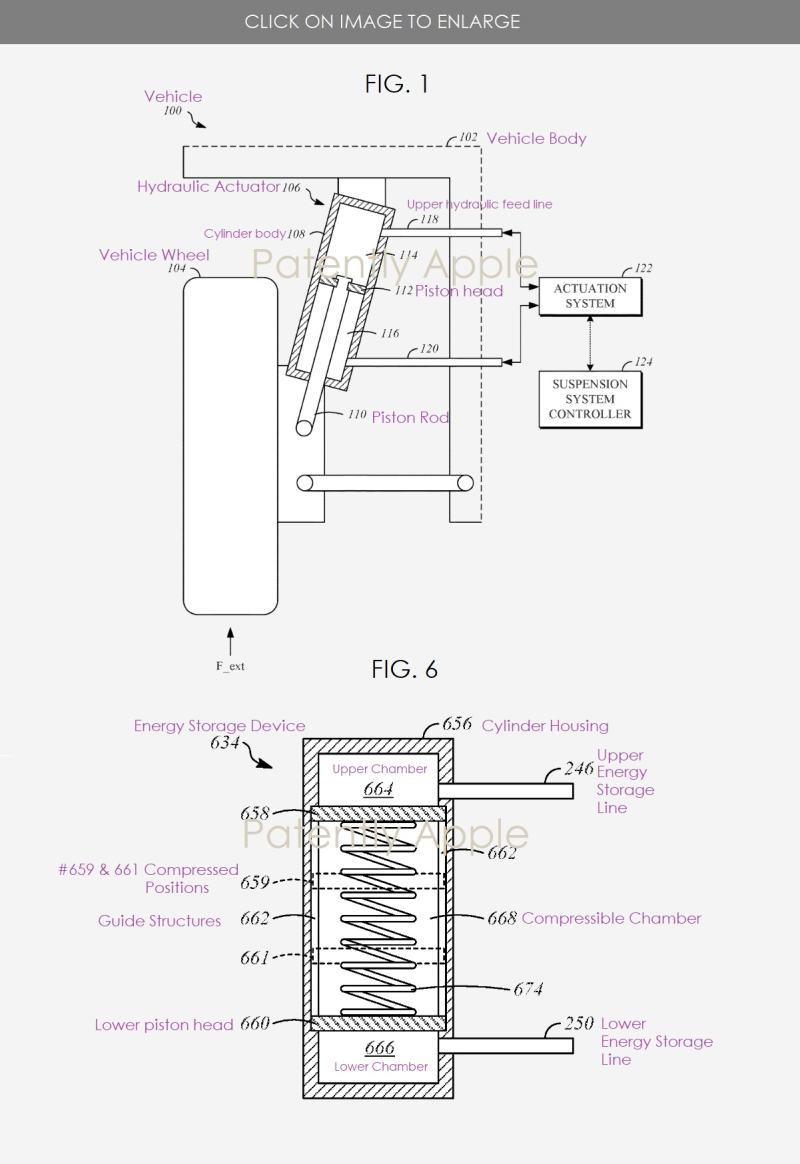 2 XX2  Project Titan patent  patent figs 1 and 6
