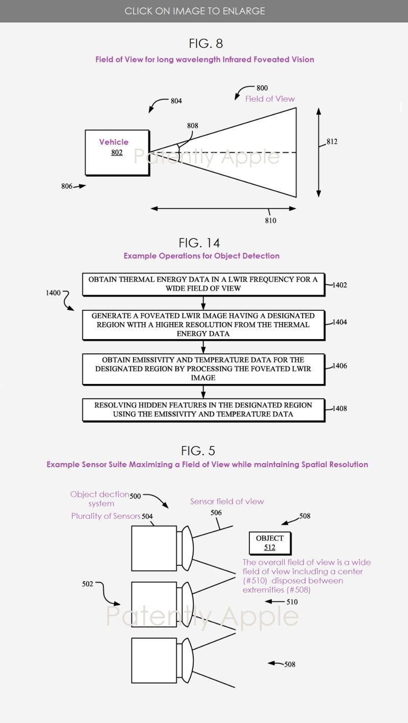 2 Project Titan Patent figures field of view sensors