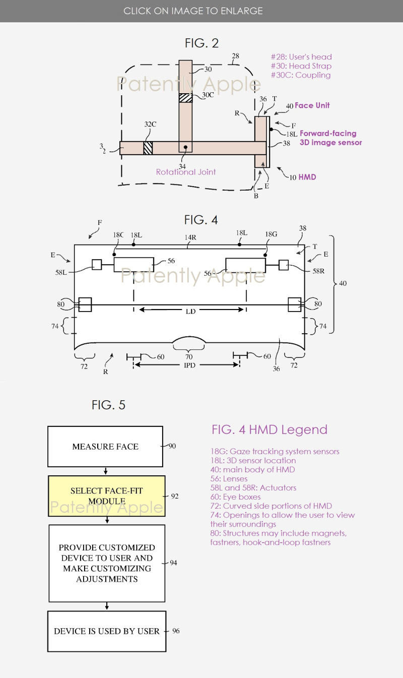 2 - Apple HMD custom fit module patent figs 2  4 and 5