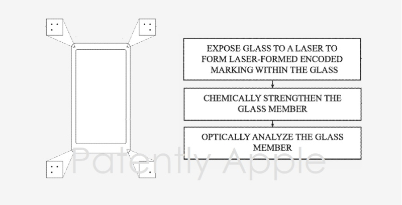 1 cover - apple patent encoding system under cover glass
