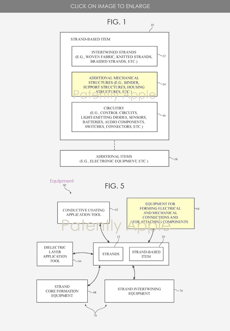 3 X smart fabric patent figs. 1 and 5