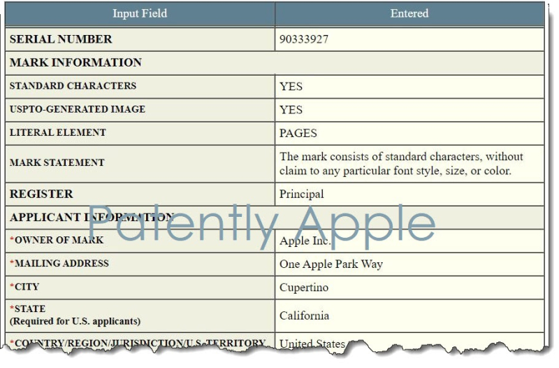 2 FINAL X  - Pages USPTO APPLICATION IN-PART NOV 2020