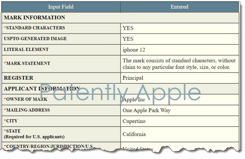 3 FINAL - - - USPTO TRADEMARK FILING IN-PART FOR 'IPHONE 12'