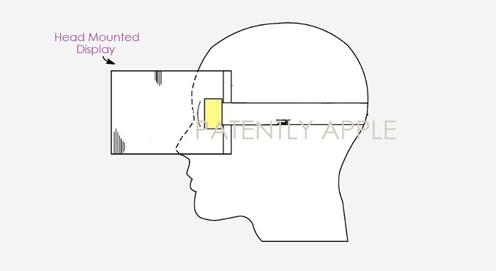 1 Cover hmd system for Apple wins patent