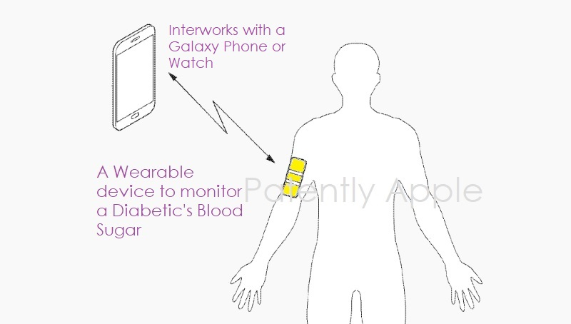 1 X2 cover - -  samsung's wearable device for  blood monitoring system