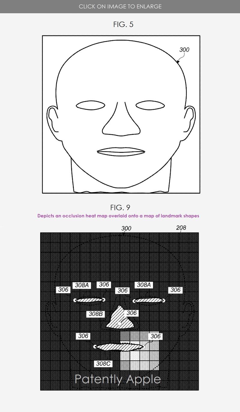 2 face ID heat map