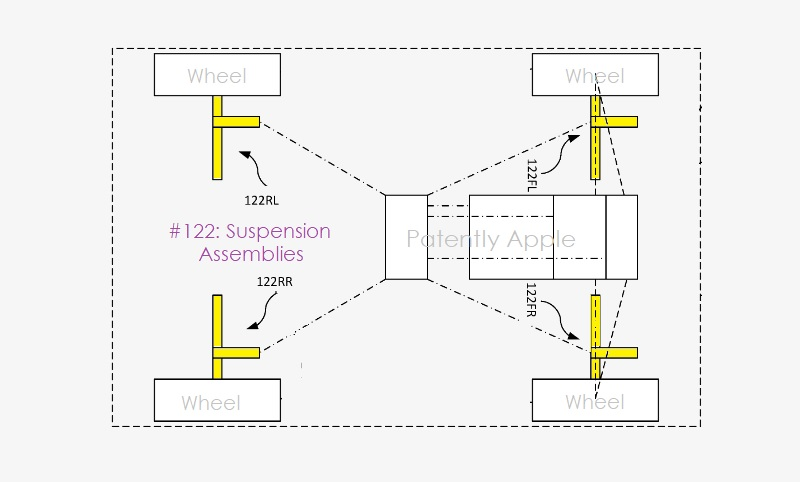1 Cover Apple patent active suspension system