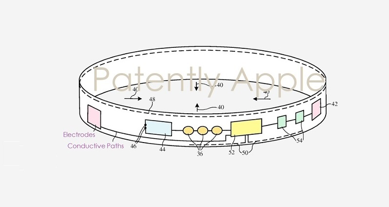 1 cover smart fabric band