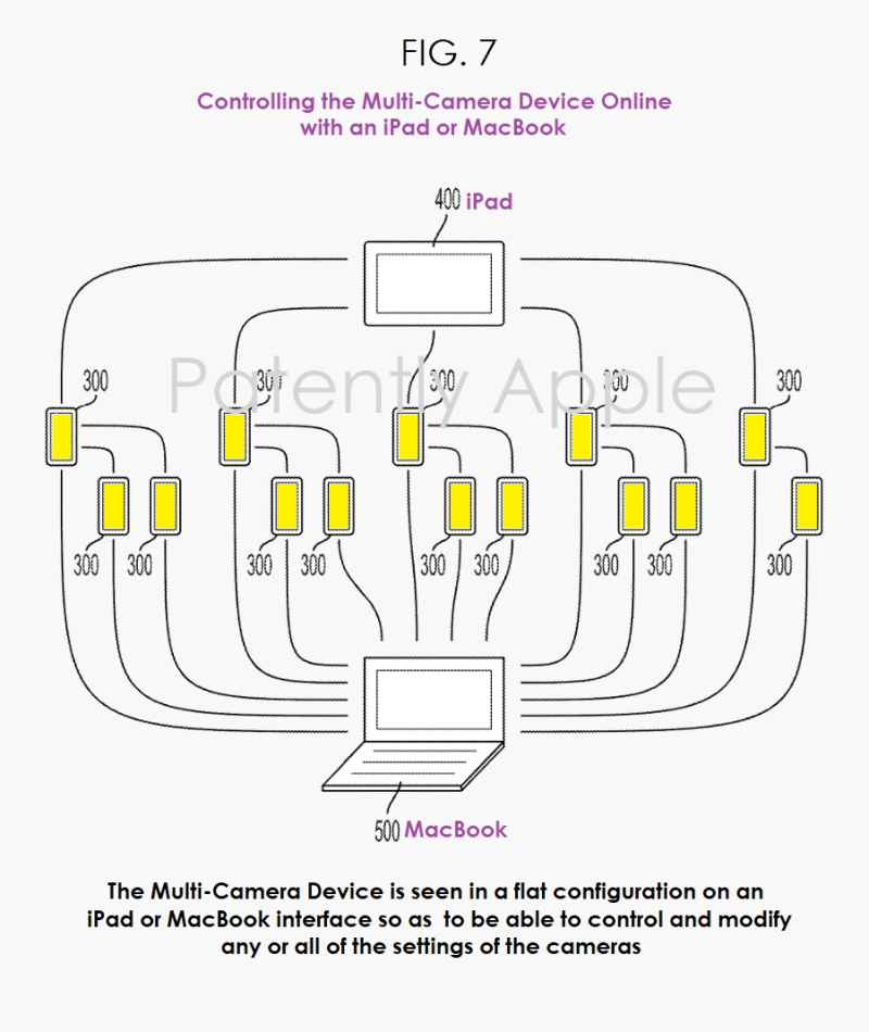 5 remotely using an iPad or MacBook to control the multi-camera device