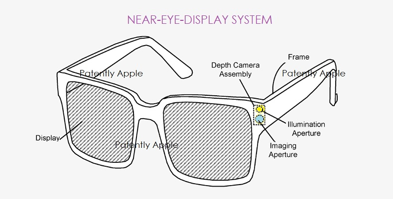 2 Facebook patent for depth camera on smartglasses
