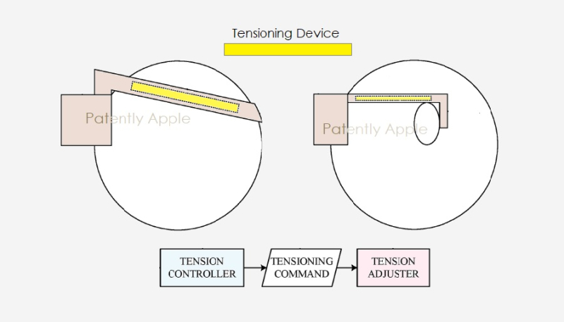 1 cover hmd tension device invention
