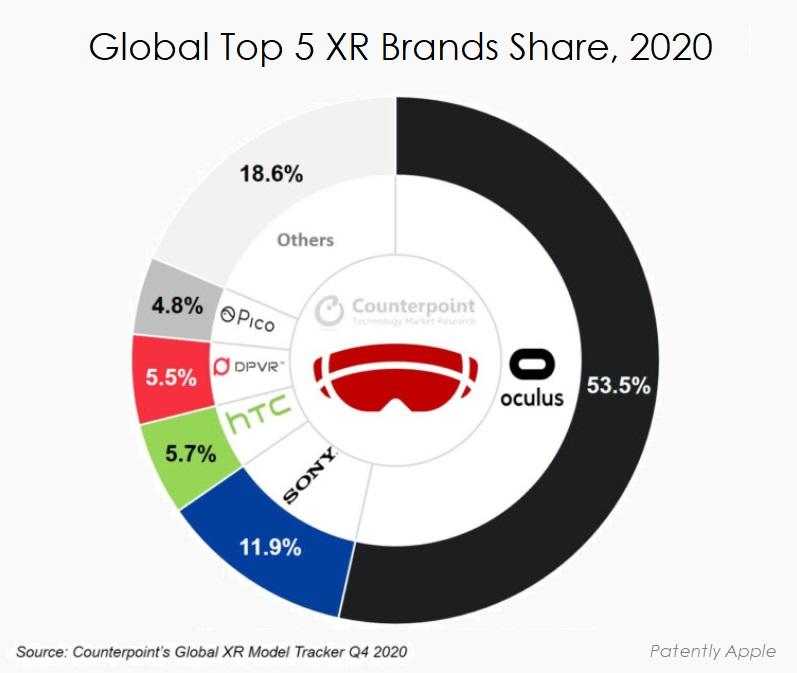 2 XR REALITY CHART - VR headset chart