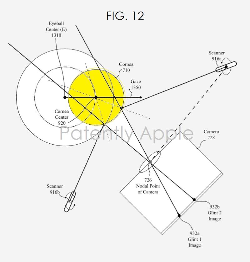 3 - apple patent fig. 12 Cornea  Glint