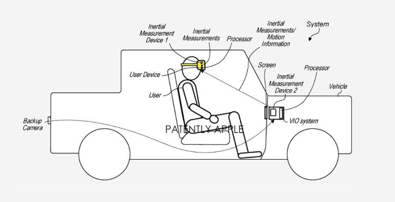 1 cover apple hmd patent