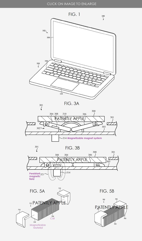 2 MacBook retractable keys system