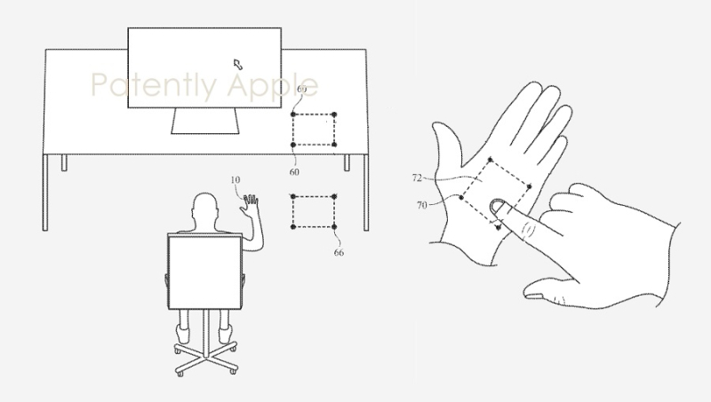 1 cover finger device patent