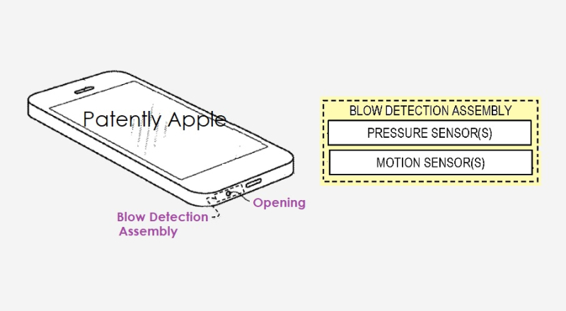 1 cover Blow Event patent  Apple