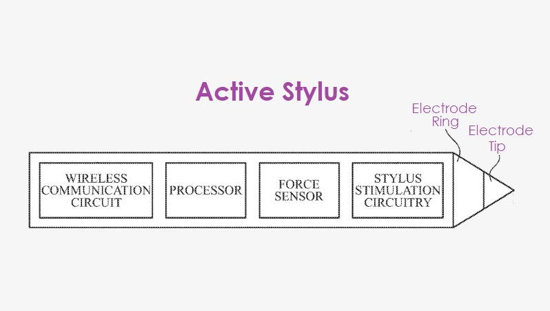 1 cover Active Stylus patent