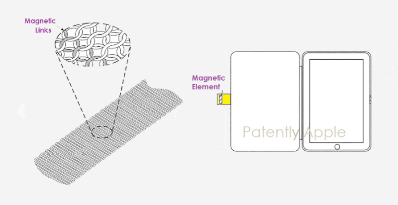 1 cover magnetic enclosures