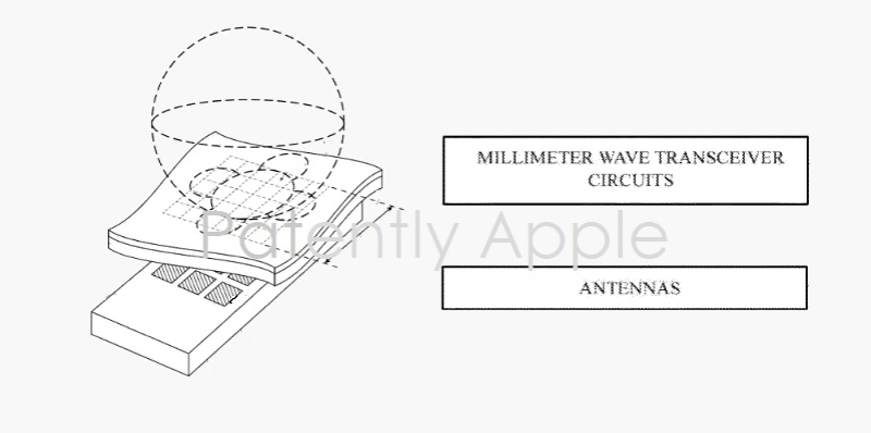 1 Cover Apple mmWave antenna patent application  PA IP report