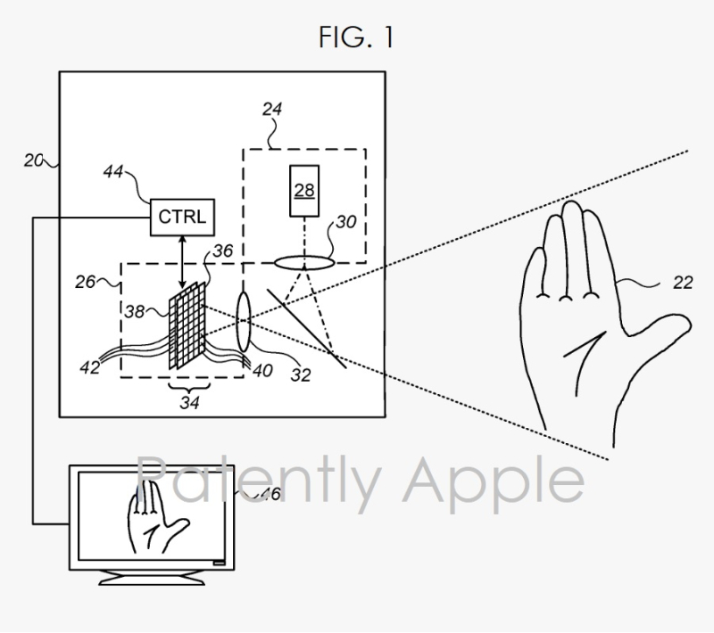2 cover Gesture Recognition for Macs