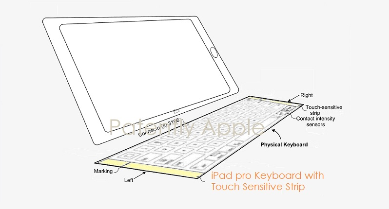 1 Cover Apple iPad Pro future keyboard concepts