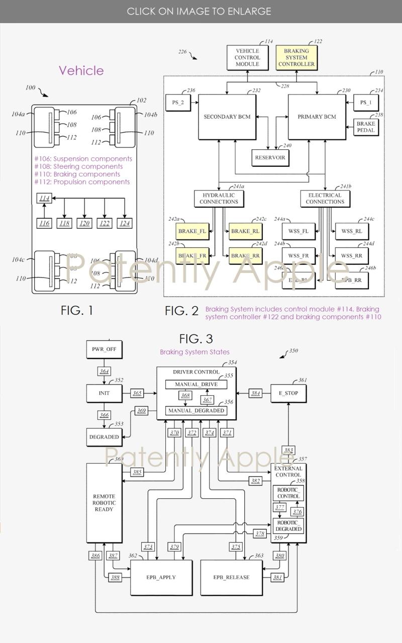 2 Braking System - Apple's Project Titan