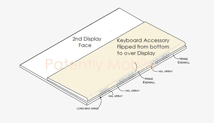 1 Cover Msft Magnetic Hinge System for connecting 2 displays and accessories like a keyboard