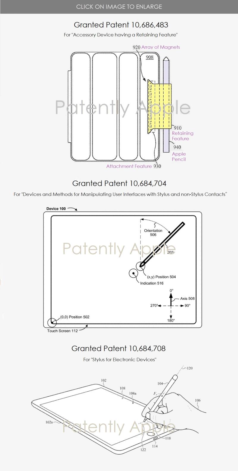 2 Apple Pencil patents - Three - Granted