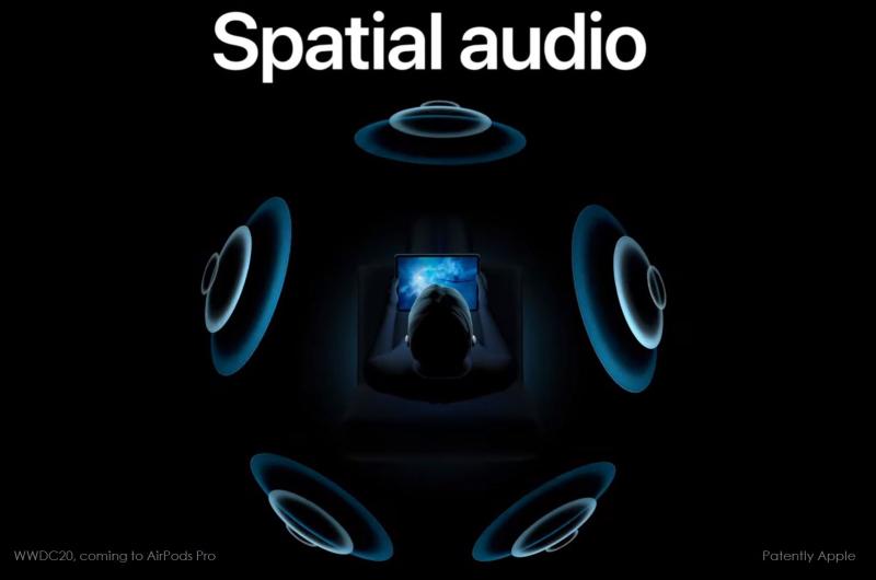 4 x X Spatial Audio
