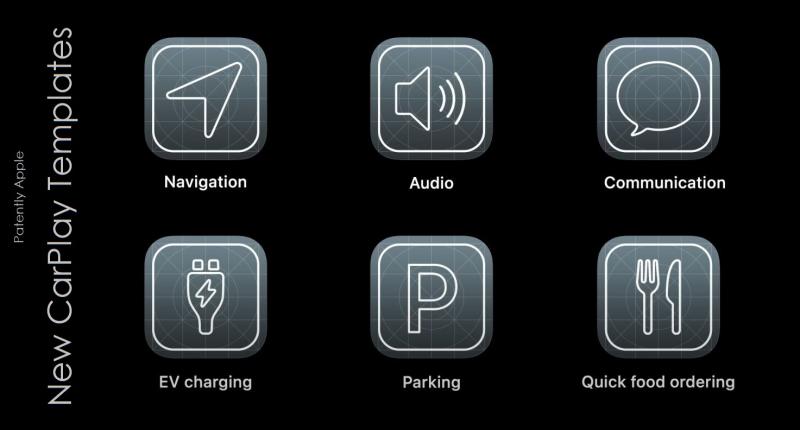 2 x f new CarPlay Templates