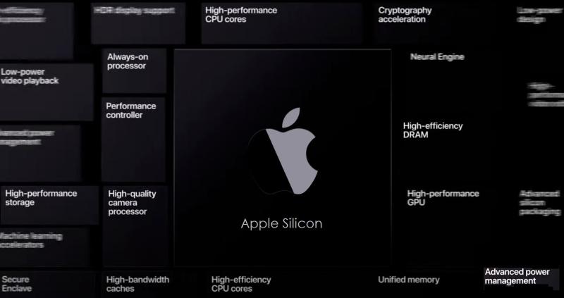 3 Apple Silicon