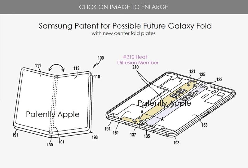 2x  Samsung Galaxy fold patent June 25 2020