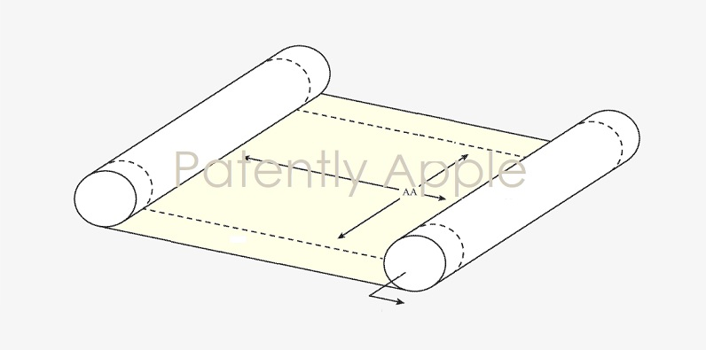 2 Apple scrollable iDevice
