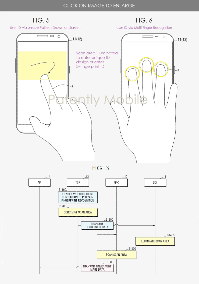 2 samsung patents new fingerpring ID patent