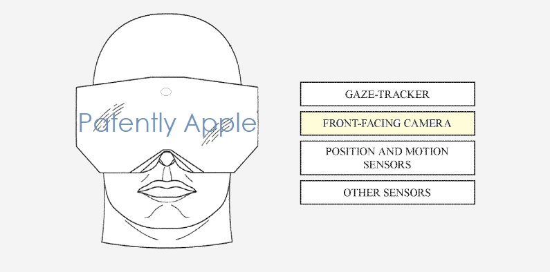 1 Apple HMD patent cover image