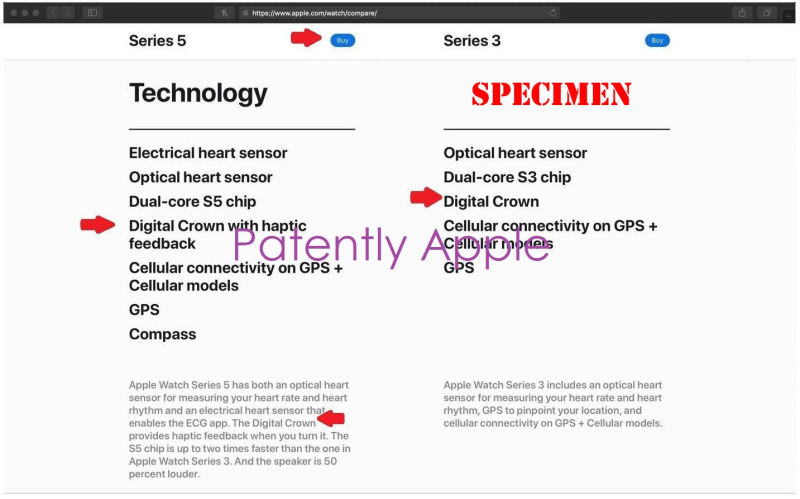 4 apple watch CROWN with Haptic Feedback