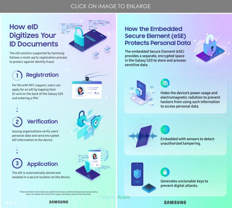6 Samsung eID + Embedded Security Element