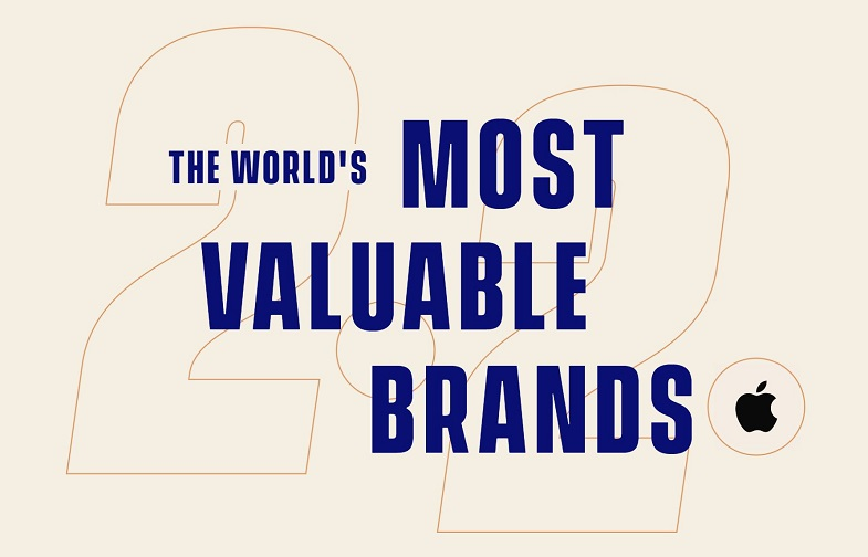 1x cover forbes top brands