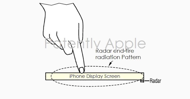 1 x Cover Radar use on future iPhones