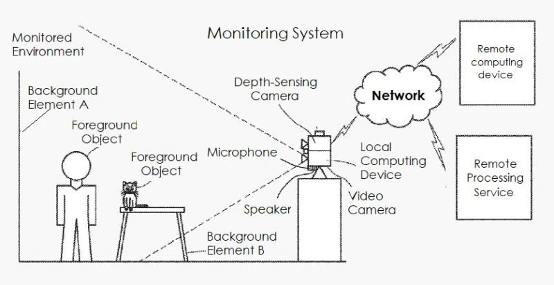 3 security monitoring system