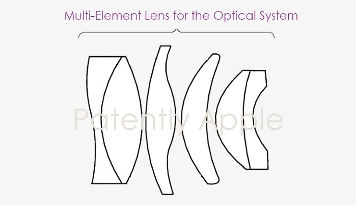 1 X Cover  Apple HMD optical system  Lens system May 22  2020  Patently Apple IP report  - Copy