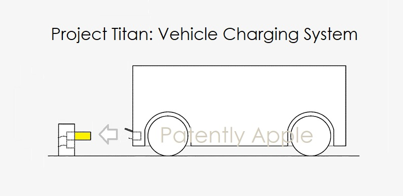 1 cover project titan ... charging system