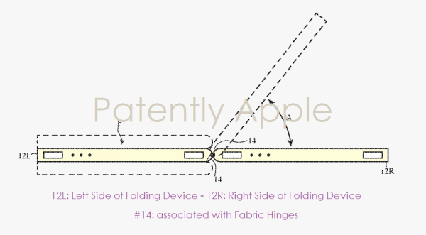 Apple wins a Patent for Future Foldable devices like an iPhone ...