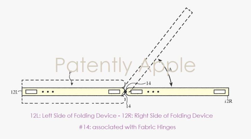 1 Cover fabric hinge system for foldable devices