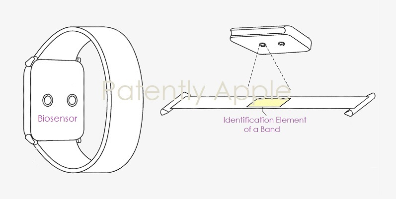 1 Cover Apple Watch with ID System