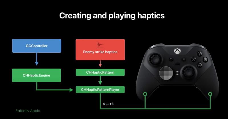 2 x  game controller haptics +