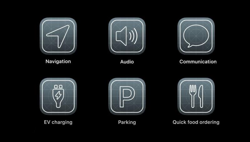 6 carplay WWDC 2020 sessions - CARPLAY TEMPLATES
