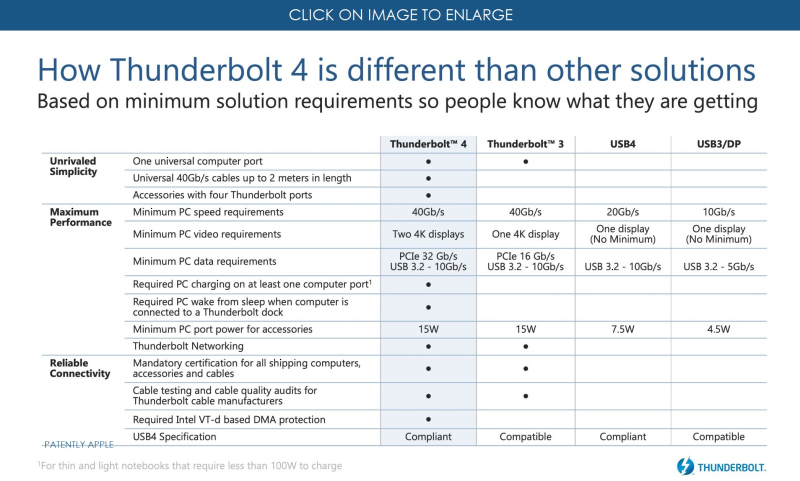 2 X -  Intel Support page for Thunderbolt 4