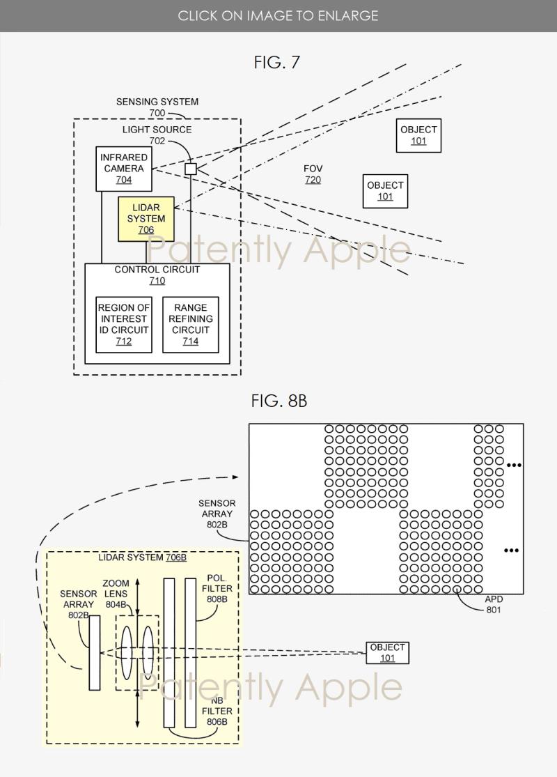 2 LiDAR system patent